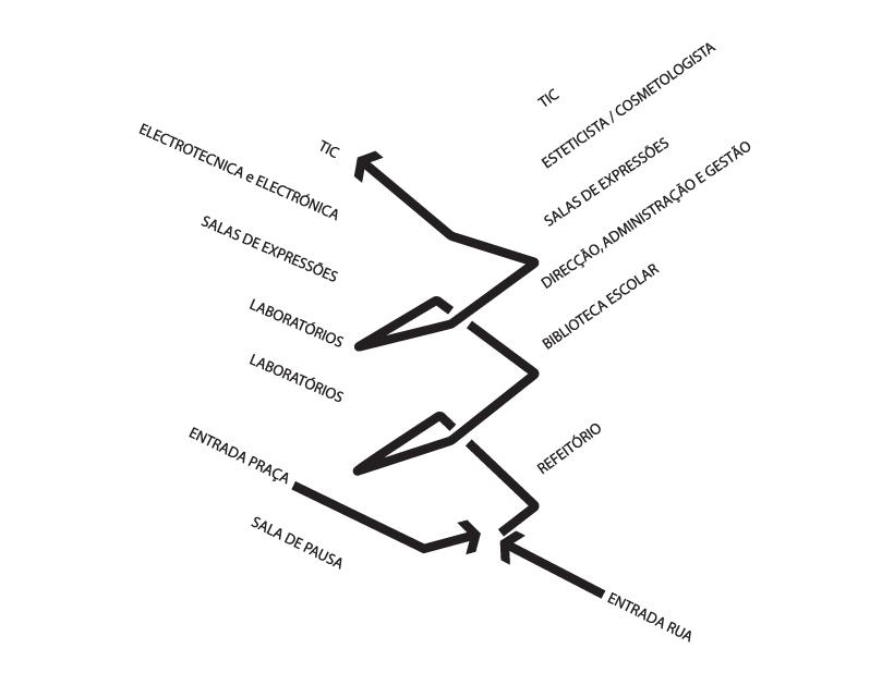 schema routing